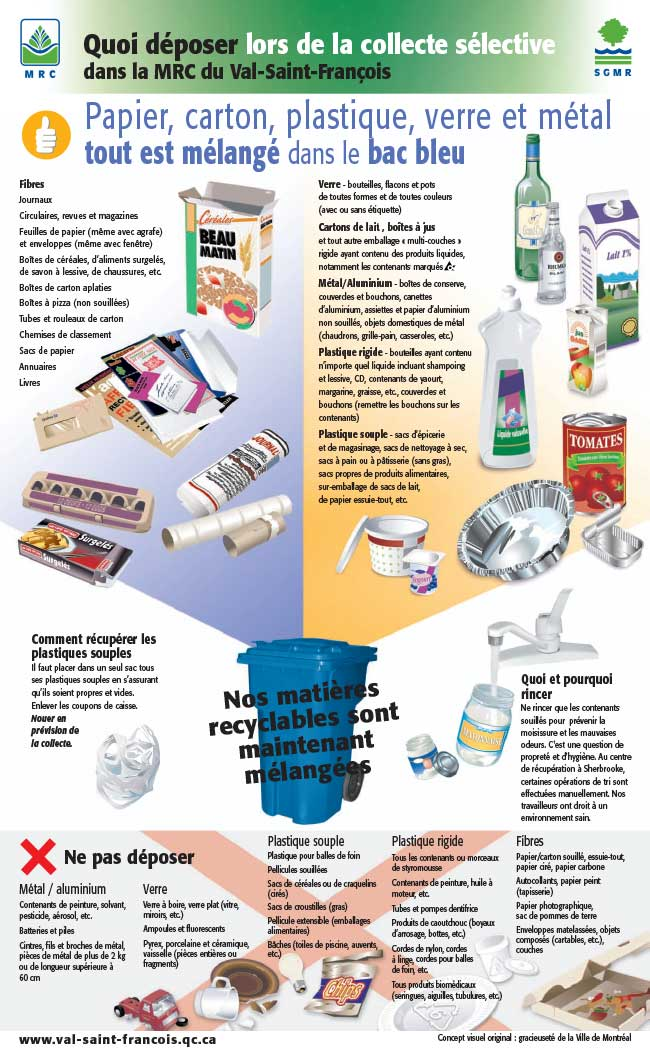 Éco-centre : liste des items recyclables